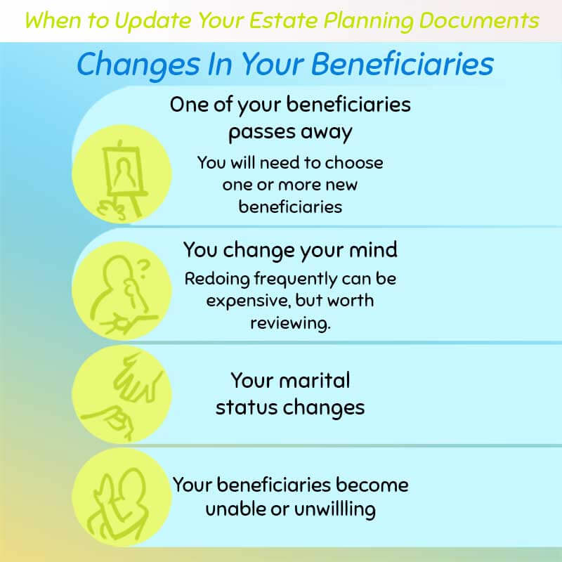 changes in your beneficiaries mean you should update your estate planning documents