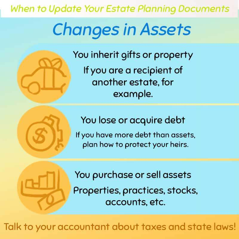 When there are changes in your assets your should update estate planning documents